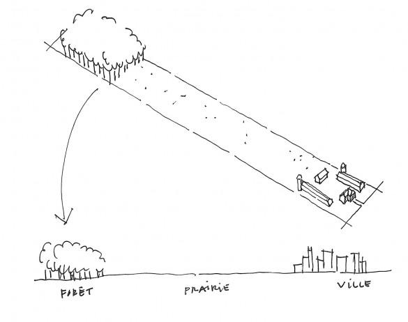 (Fig. 04) Schéma du bati